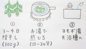 【冷え症に、よもぎ湯の作り方❗️】鍼灸ゆーせん/大阪府八尾市