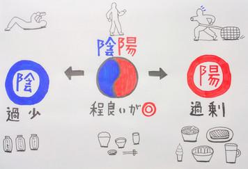 【陰陽について⑧】鍼灸ゆーせん/大阪府八尾市