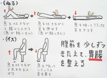 【腹筋呼吸法、腹筋を鍛えて胃腸を 整えましょう!】鍼灸ゆーせん/ 大阪府八尾市