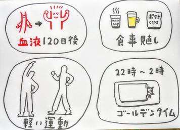 【血を良くする方法】鍼灸ゆーせん/大阪府八尾市