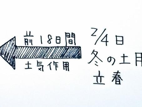 春の土用。 大阪府八尾市上尾町訪問鍼灸院 鍼灸ゆーせん