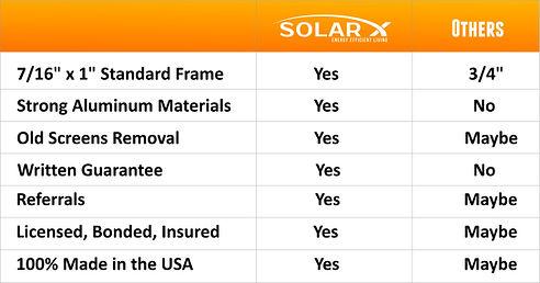 SolarXChart.jpg