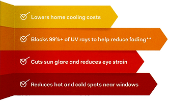 Safe Shield Solar Screens