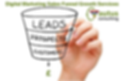 autus sales funnel growth service 2.png