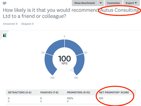 How likely is it you would recommend [Company Name] to a friend or colleague?