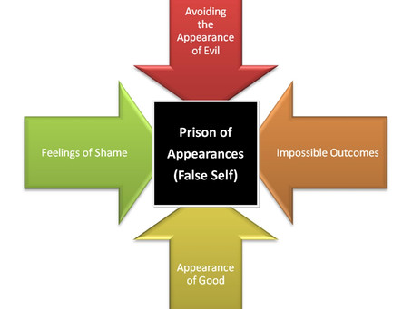 The Prison of Appearances: Evil, Good, Impossibility and Shame