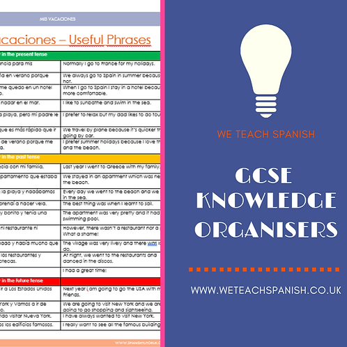 GCSE Knowledge Organisers