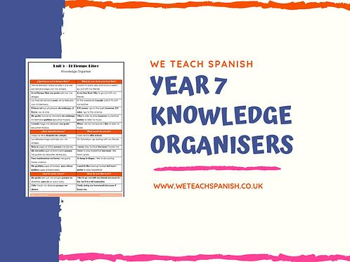 Year 7 - Knowledge Organisers