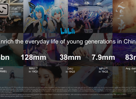 BILIBILI's Commercialization - 2020 Will be an Important Year