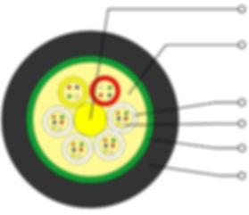 Конструкция оптического кабеля ОКЛм