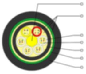 Конструкция оптического кабеля ОКЛ-0,22-16Т
