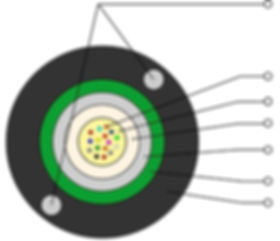 Кабель оптический ОКЛ-СТ