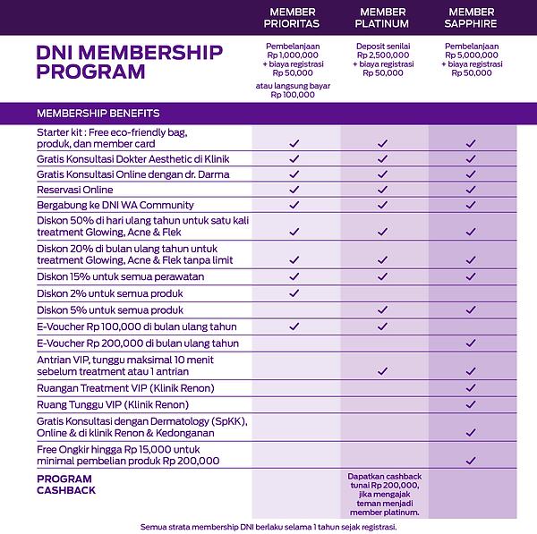 3.9.4 Flyer DNI Membership Program 11032