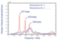 Vibration Analysis.png