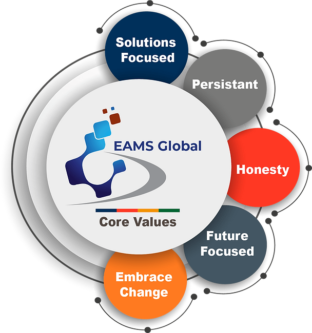 EAMS Values_Plain_4x-8.png