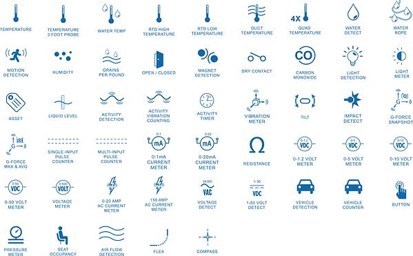 ioX-Sensor-Icons-All.png