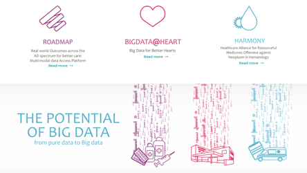 Big Data 4 Big Outcomes (in Clinical Research)