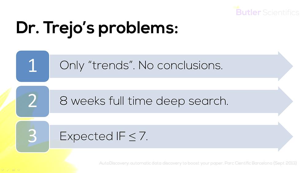 Dr. Trejo's problems