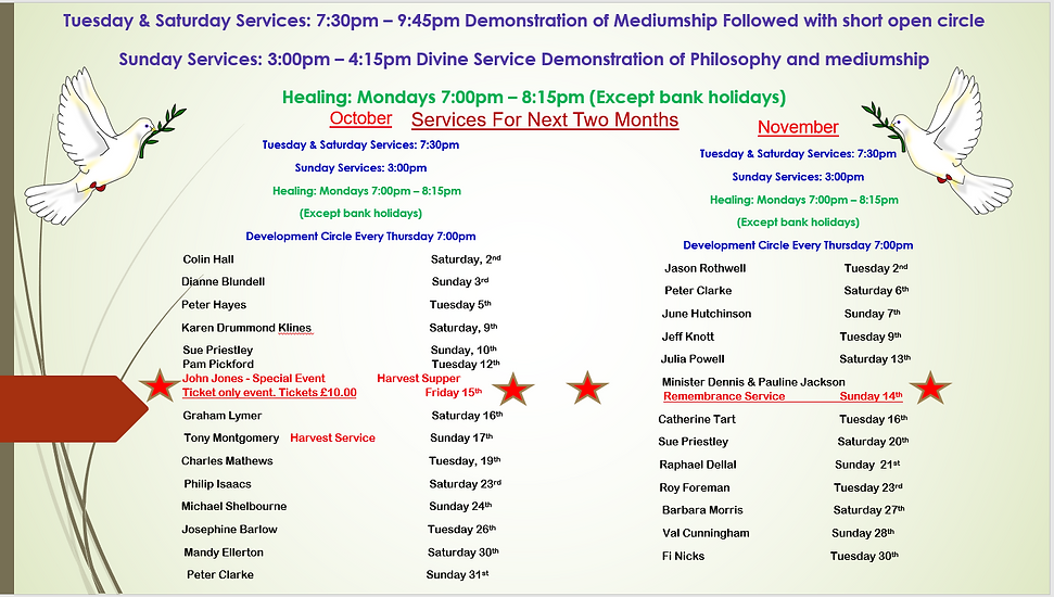 Services two Months October.png