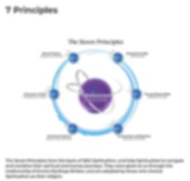 Seven Principles Orb.png