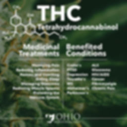 What is THC? | Ohio Marijuana Card