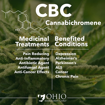 What is CBC? | Ohio Marijuana Card