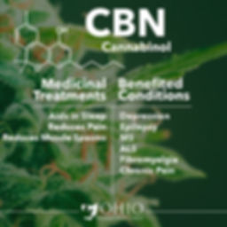 What is CBN? | Ohio Marijuana Card