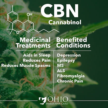 What is CBN? | Ohio Marijuana Card