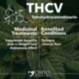 What is THCV? | Ohio Marijuana Card