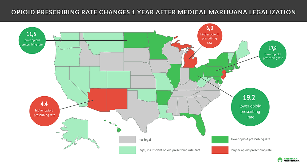 map of USA with data of prescribing rate of opioids in correlation with states that have legalized marijuana