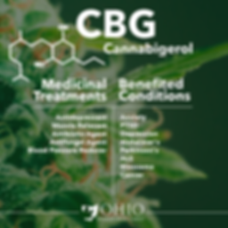 What is CBG? | Ohio Marijuana Card