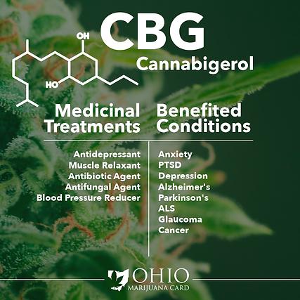 What is CBG? | Ohio Marijuana Card