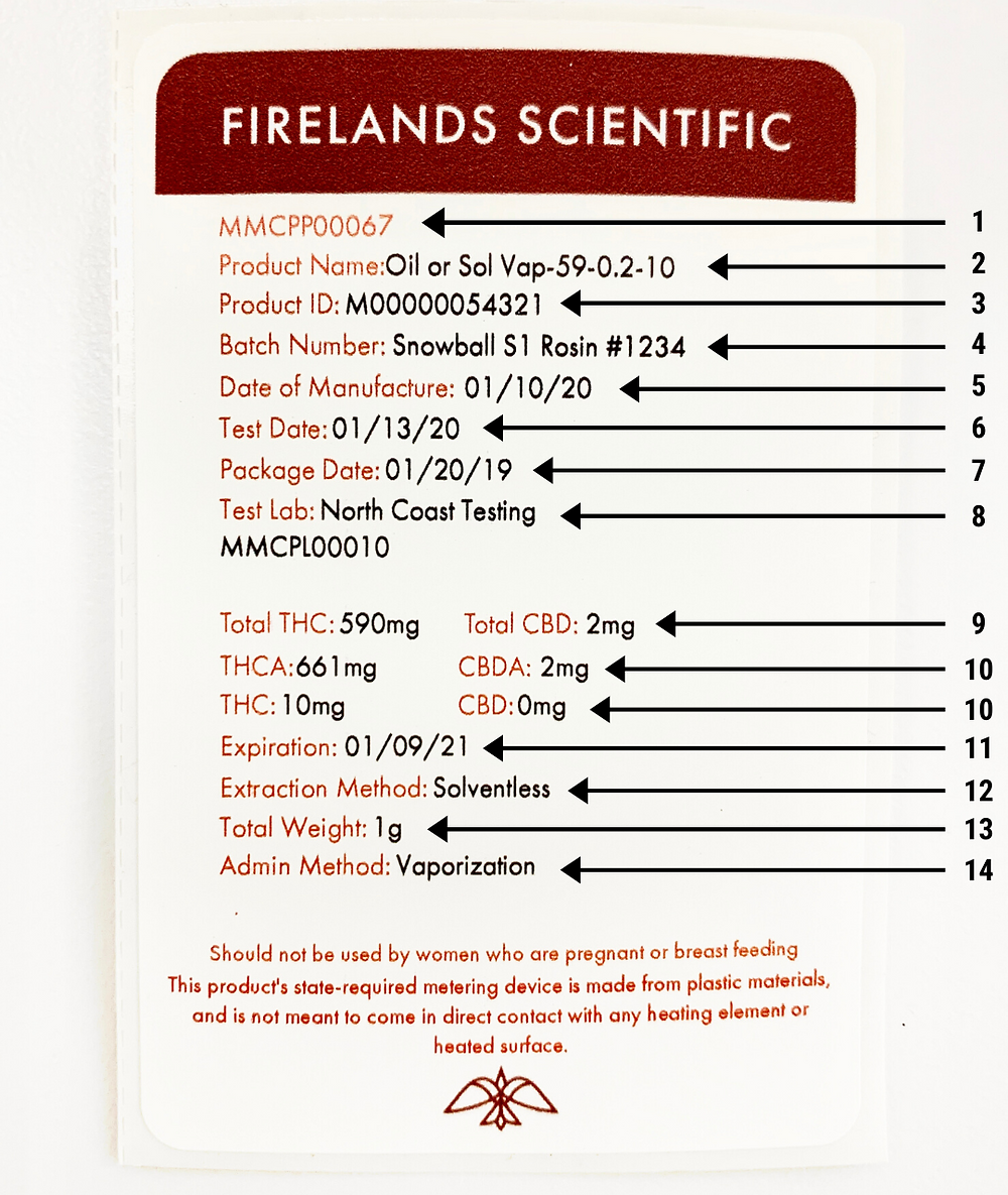 Example Compliance Label from Firelands Scientific
