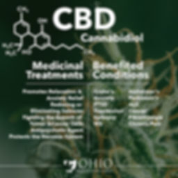 What is CBD? | Ohio Marijuana Card