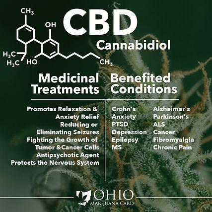 What is CBD? | Ohio Marijuana Card