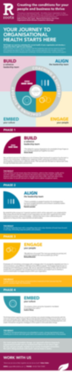 ROO9103-Roots-Infographic-v3.jpg