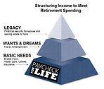 Ret income plan chart1.jpg