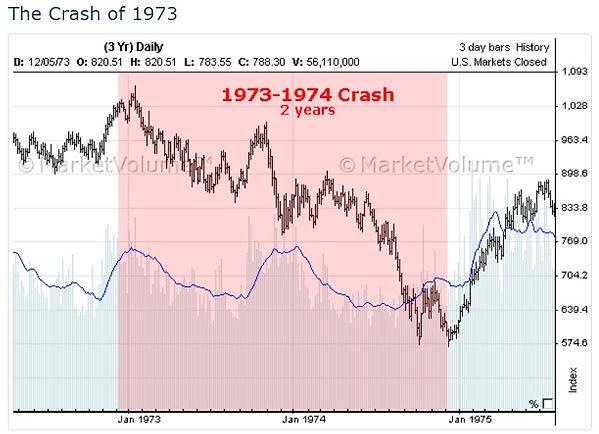 Crash of 1973.jpg