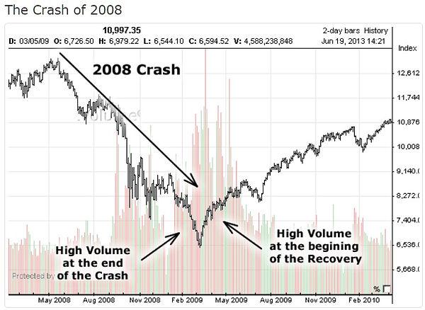 Crash of 2008.jpg