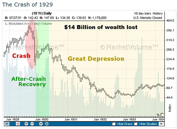 Crash of 1929.jpg