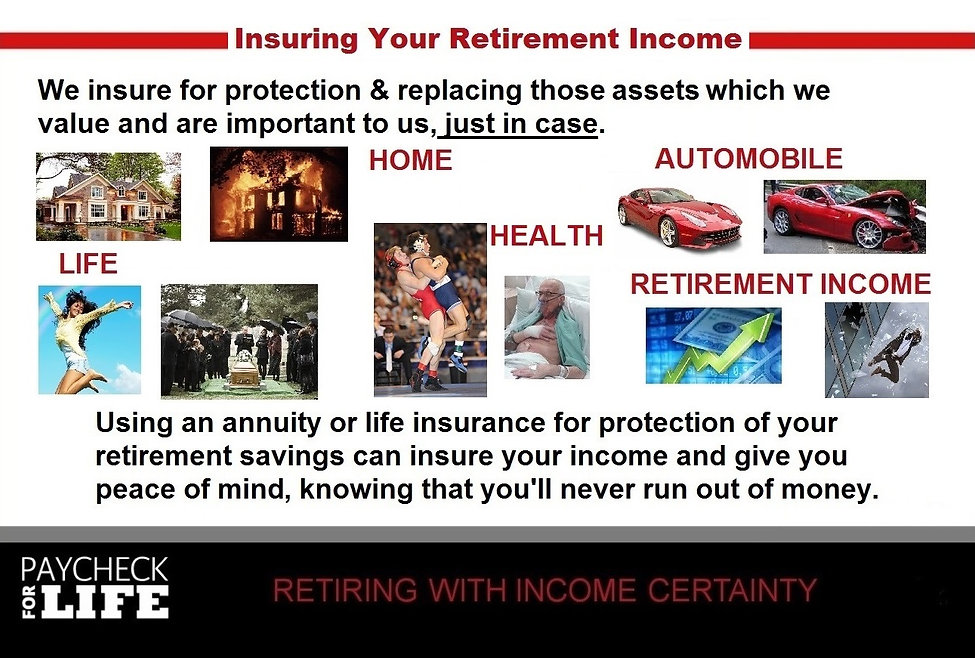Insuring ret income.jpg