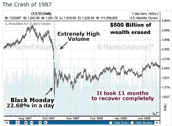 Crash of 1987.jpg