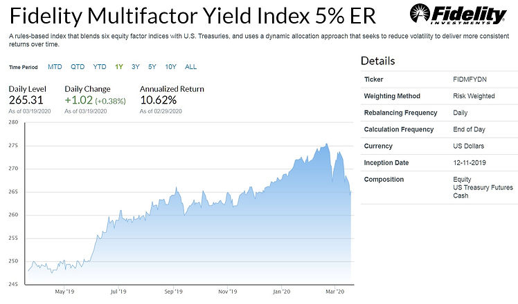 Fidelity Multifactor index 3-20-20.jpg