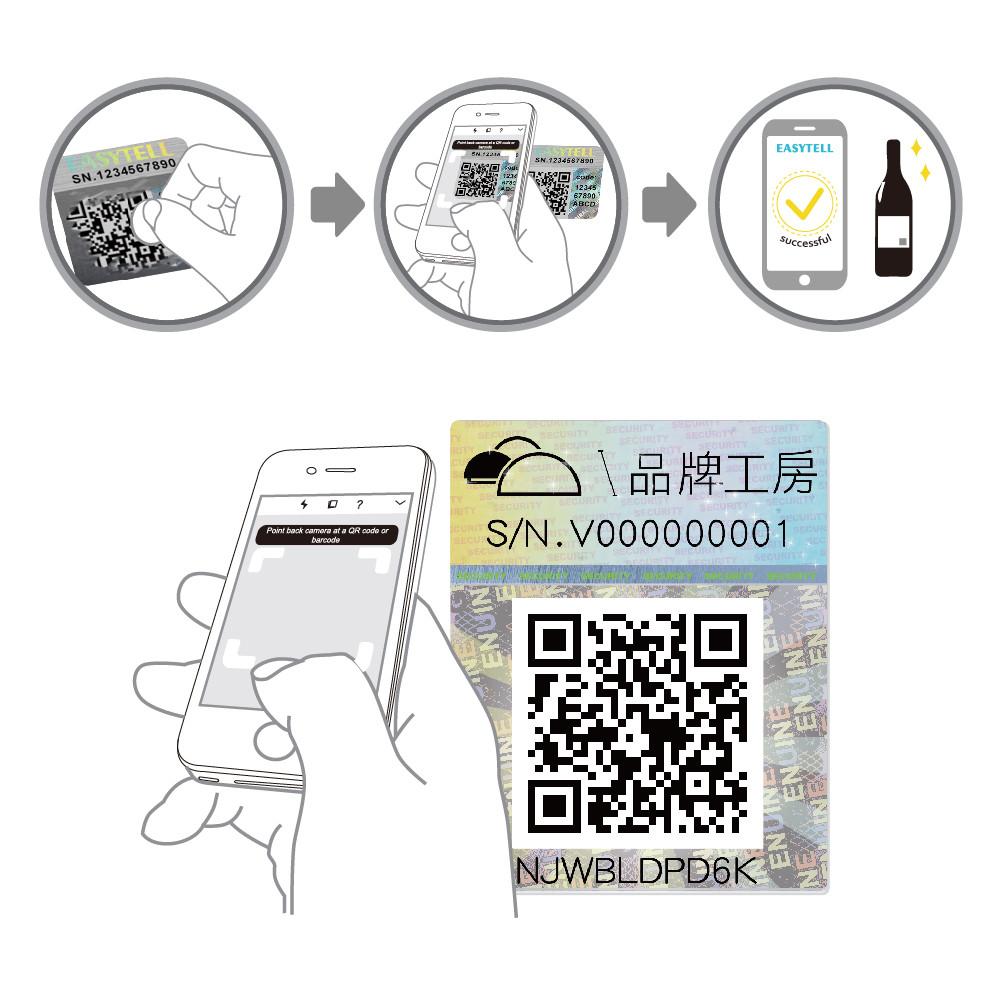 QR Code Scan Verification