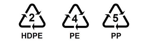 螢光烙碼標籤可用的材質回收標誌