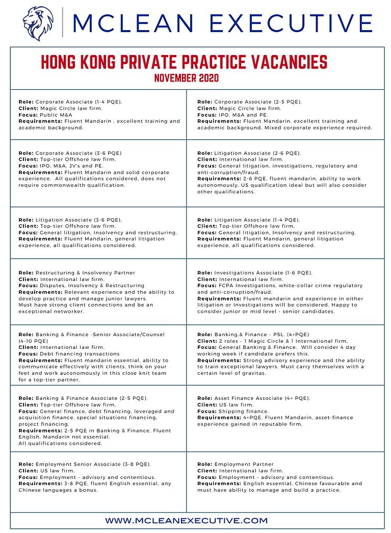 HK Vacancies Nov 20.png