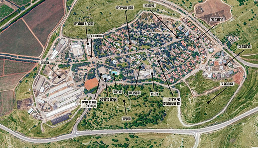 kibbutz malkiya