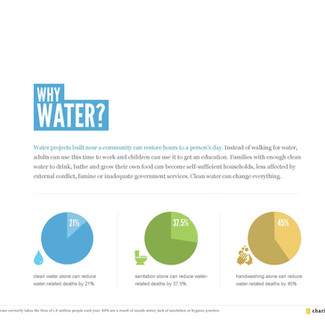 charity_water_presskit_Page_07.jpg