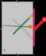 treschina-bolee-0.3-slabaya-filtrazia-06