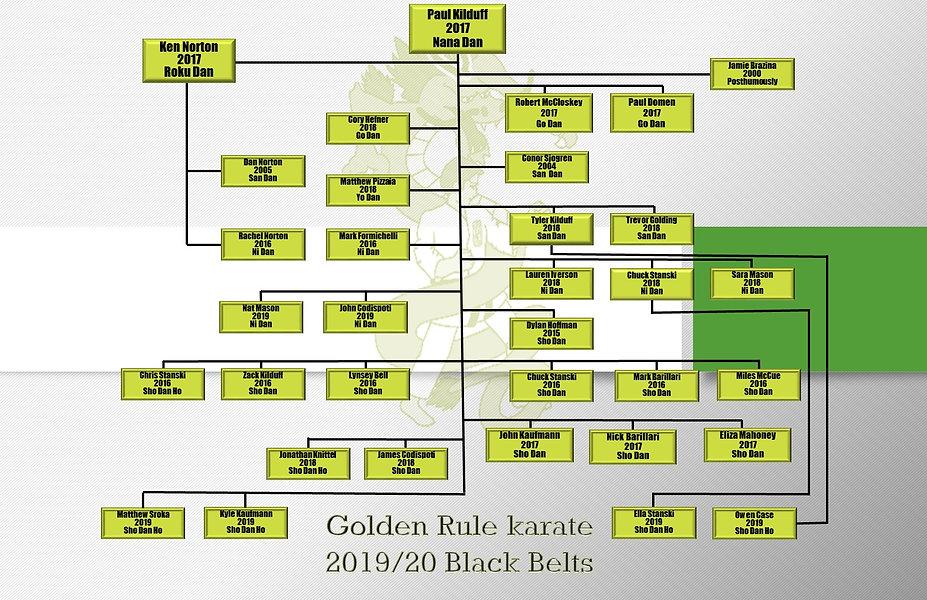 Family Tree 2019 20.jpg